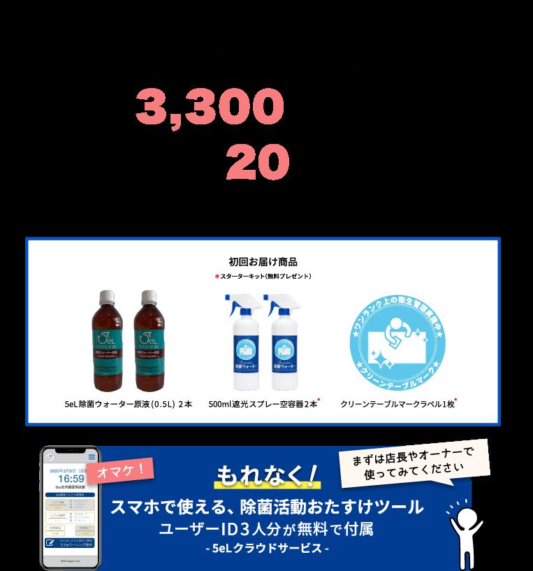 月3000円で20本分の除菌ウォーター